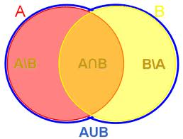 A = makhluk hidup B = bisa bergerak/berpindah tempat